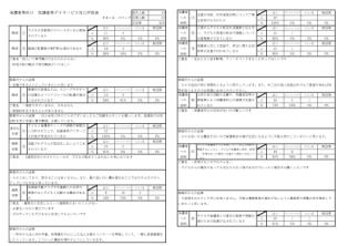保護者様 アンケート結果(PDF)