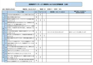 すまいるステップ 職員アンケート結果(2020年9月実施)